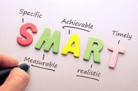 Specific (specifici), Measurable (misurabili), Attainable (raggiungibili), Realistic (realistici) e Timely (temporizzati)